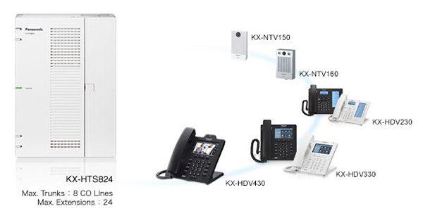 Panasonic KX-HTS32-286